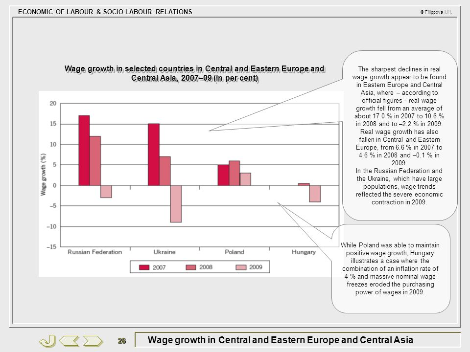 Wage growth in Central and Eastern Europe and Central Asia