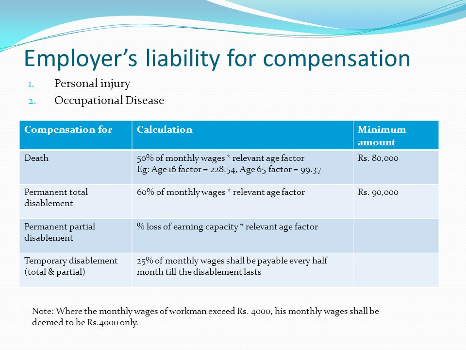 Employer's liability for compensation