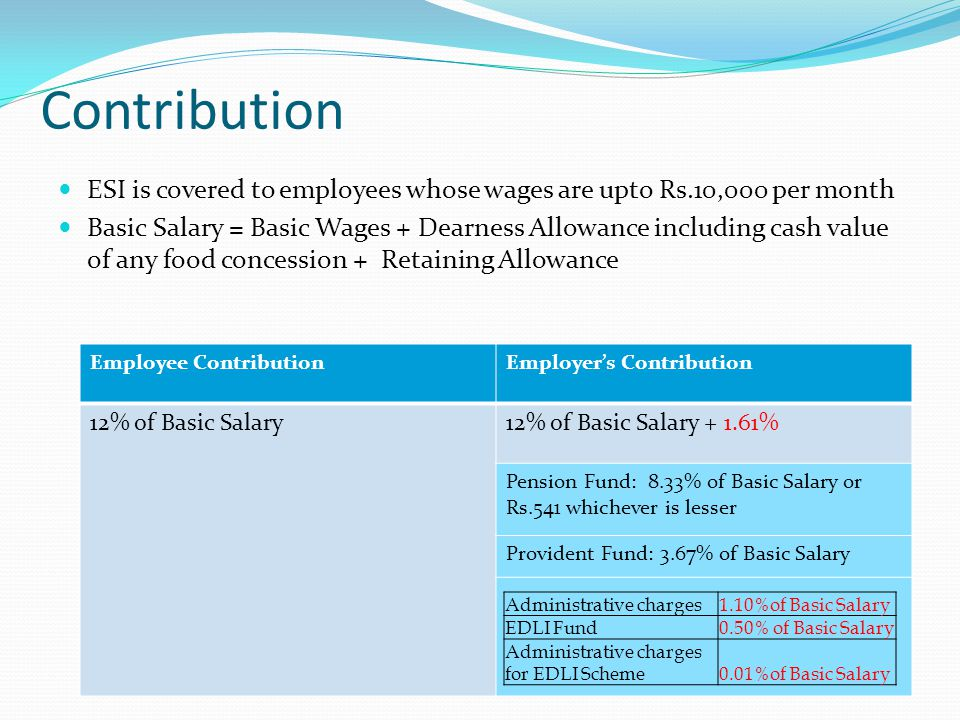 Contribution ESI is covered to employees whose wages are upto Rs.10,000 per month.