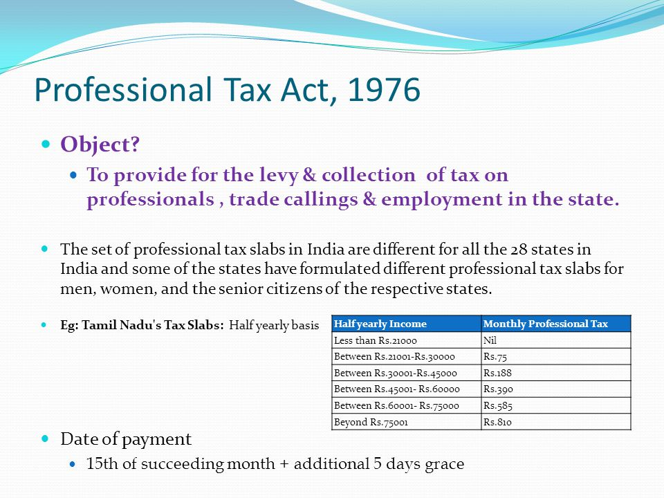 Professional Tax Act, 1976 Object