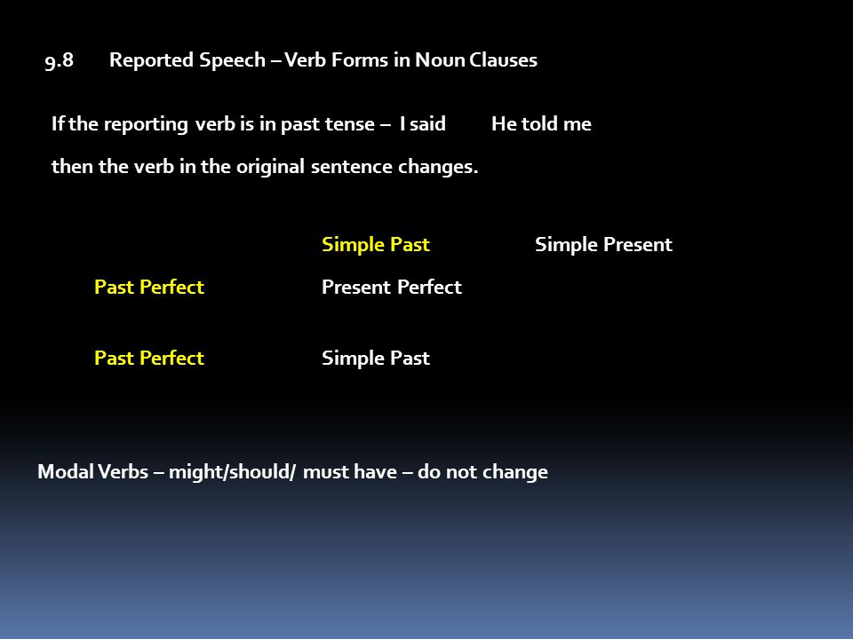 9.8 Reported Speech – Verb Forms in Noun Clauses