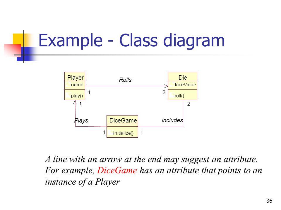 Defining class diagrams