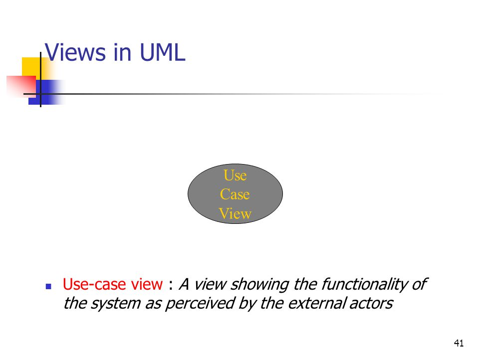 Parts of UML Views - shows different aspects of the system that are modeled, links the modeling language to the method/process chosen for development.