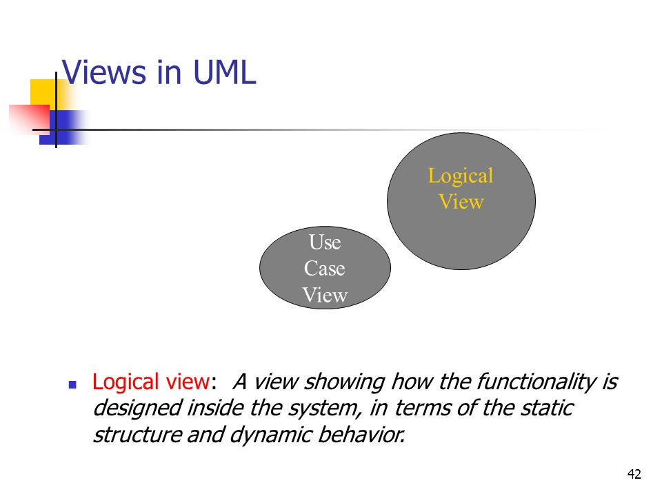 Views in UML Use Case View