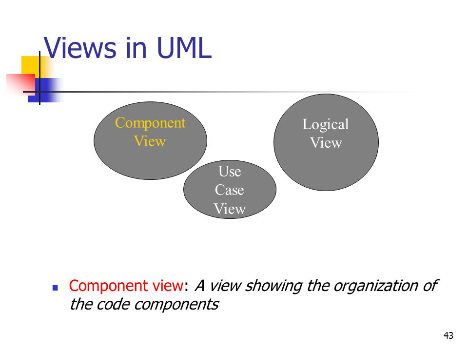 Views in UML Logical Use Case View