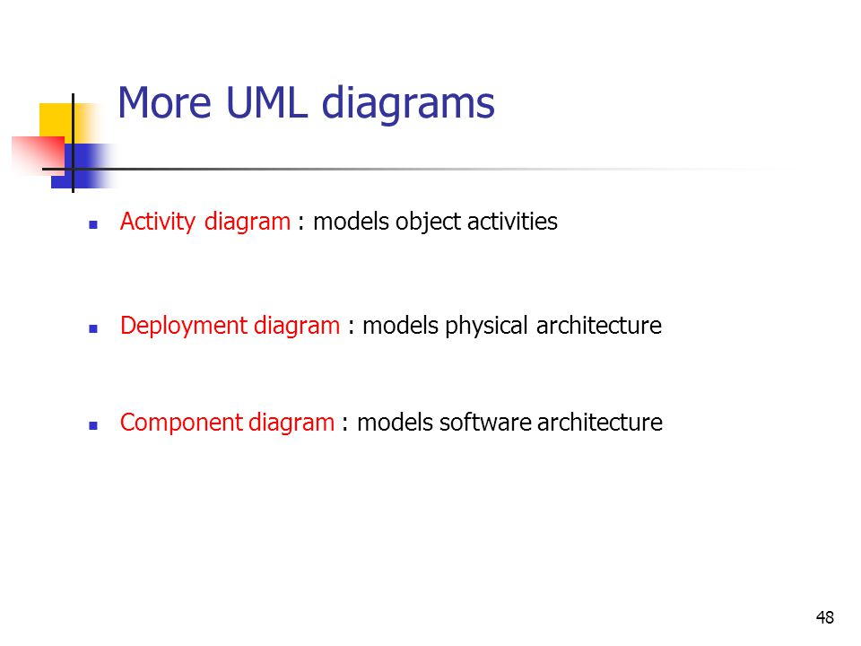 UML diagrams Use Case diagram: External interaction with actors