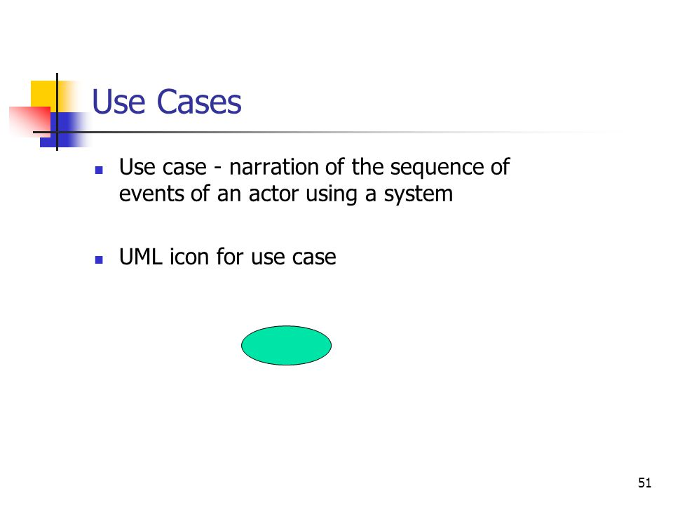 Analysis Objectives Identification of Use Cases Draw use case diagrams