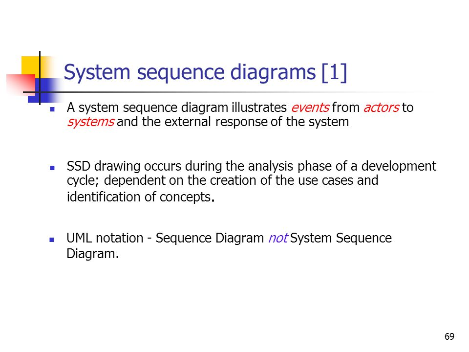 System sequence diagram-Example