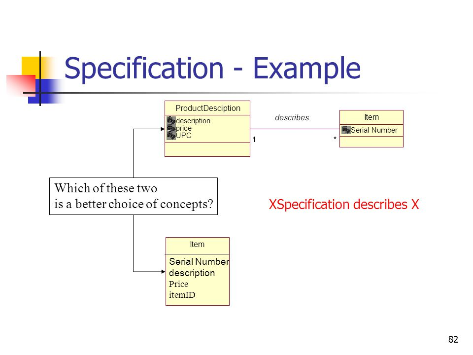 Specification Example – Contd.