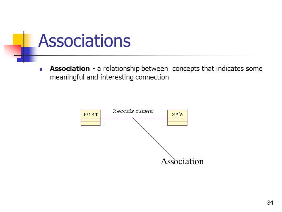 Conceptual Models - Association