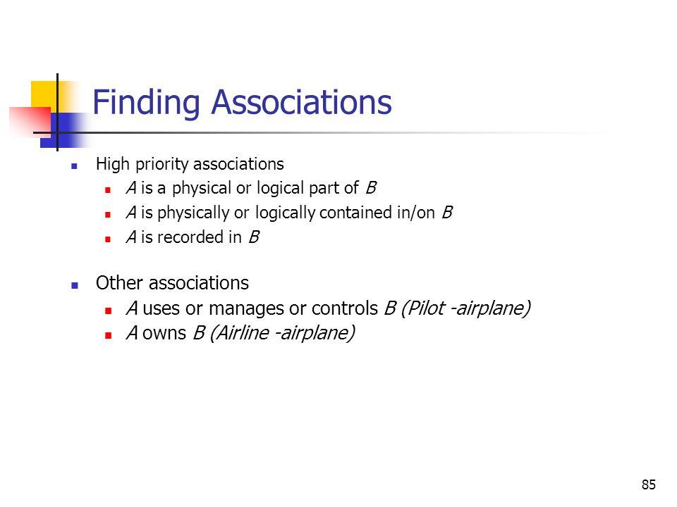 Associations Association