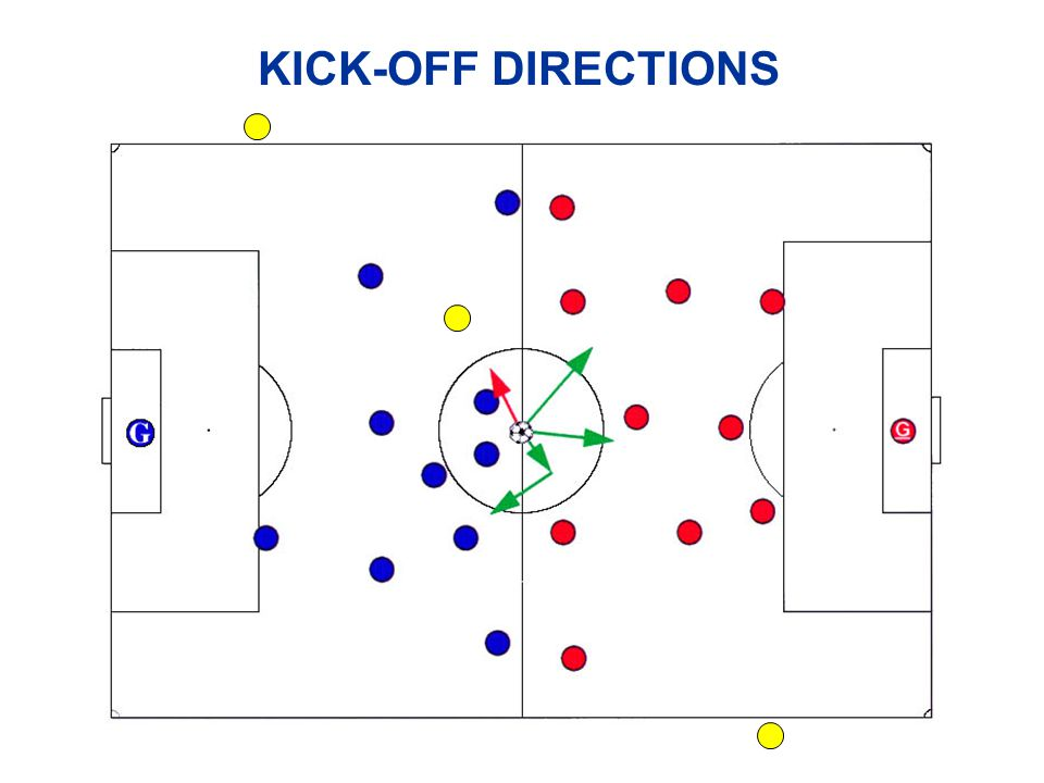KICK-OFF DIRECTIONS
