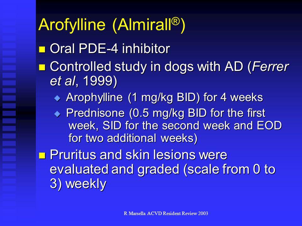 Arofylline (Almirall®)