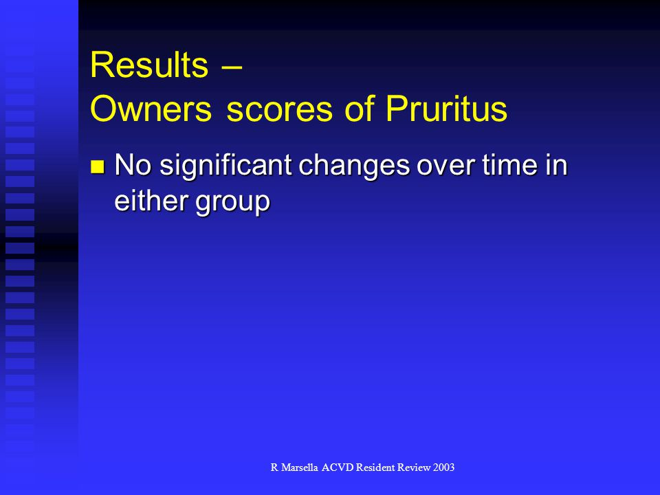 Results – Owners scores of Pruritus