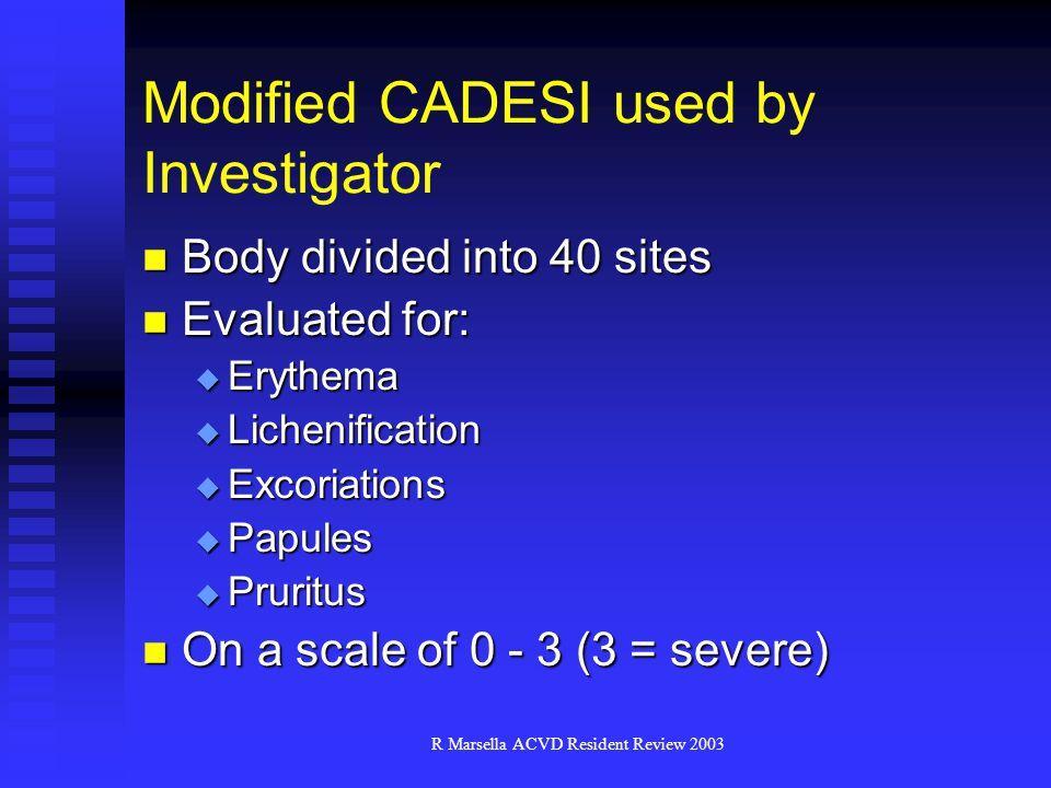 Modified CADESI used by Investigator