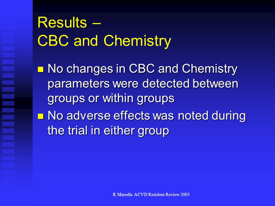Results – CBC and Chemistry