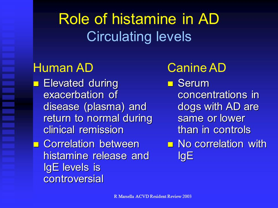 Role of histamine in AD Circulating levels