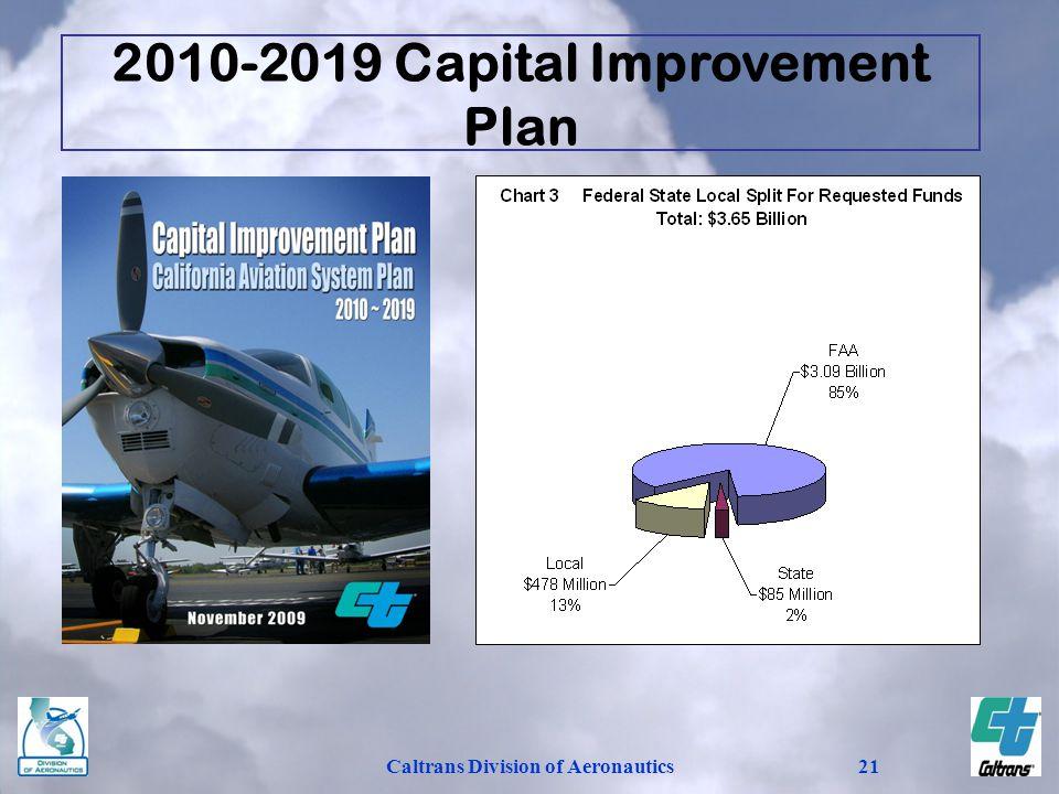 2010-2019 Capital Improvement Plan Caltrans Division of Aeronautics