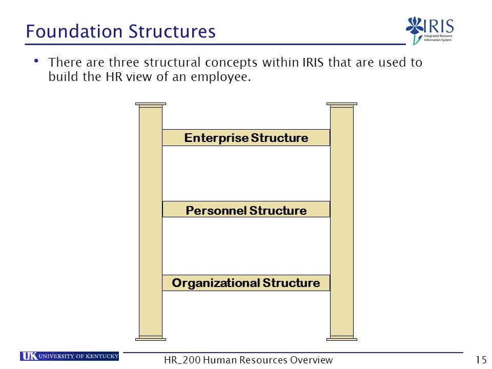 Foundation Structures