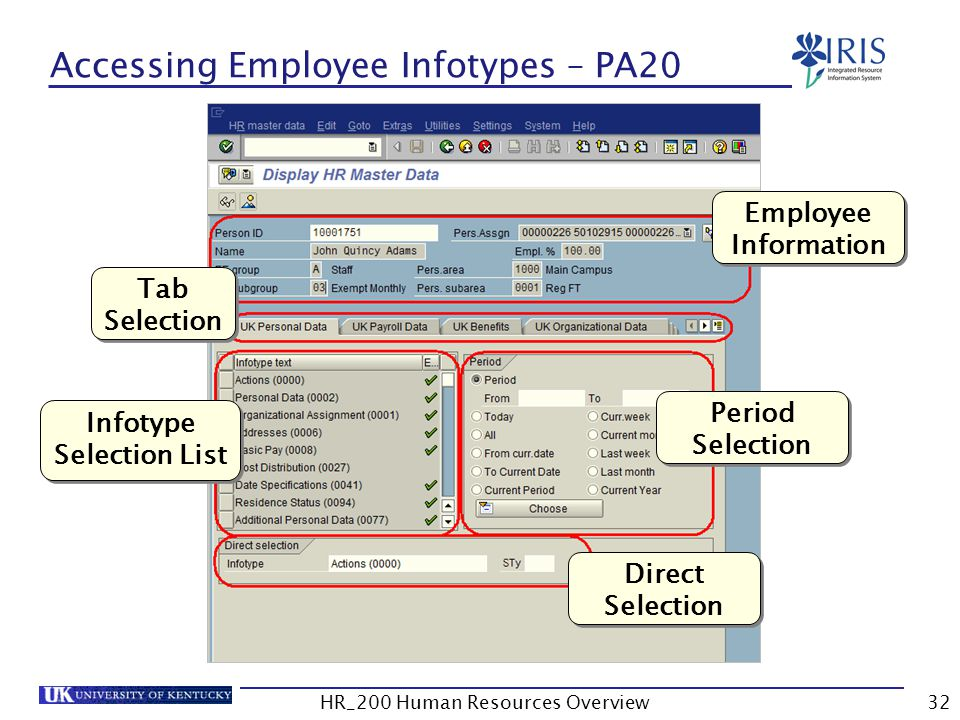 Accessing Employee Infotypes – PA20