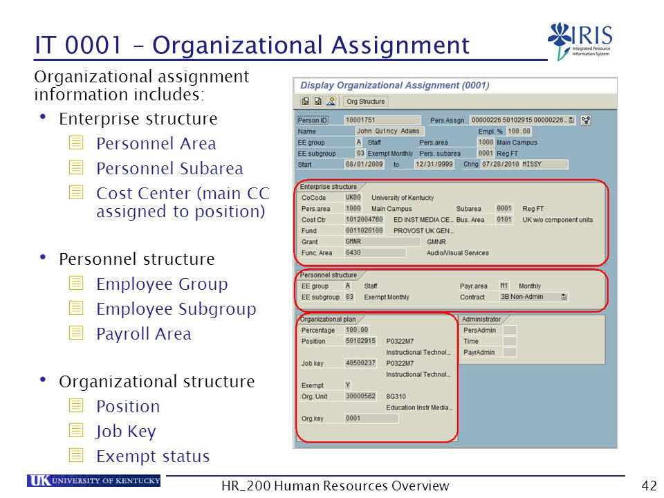 IT 0001 – Organizational Assignment
