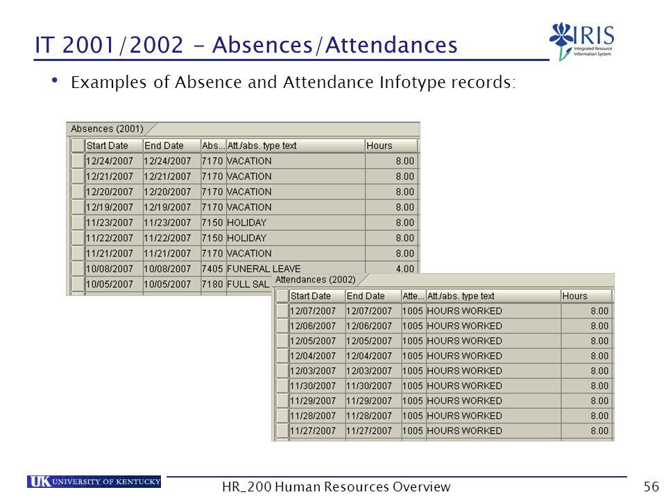 IT 2001/2002 - Absences/Attendances
