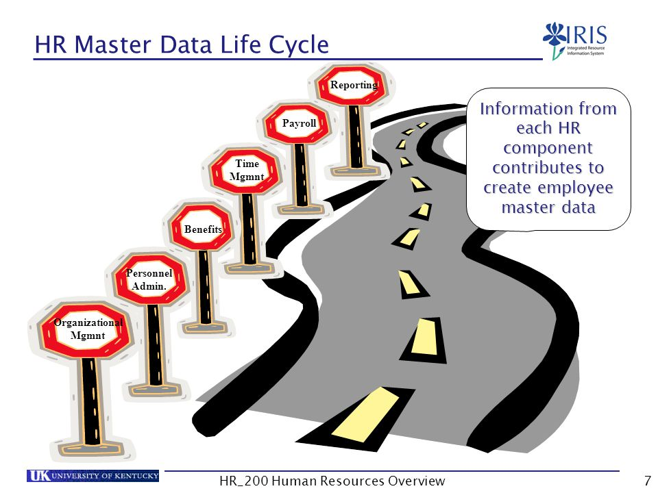 HR Master Data Life Cycle