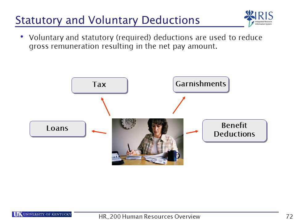 Statutory and Voluntary Deductions