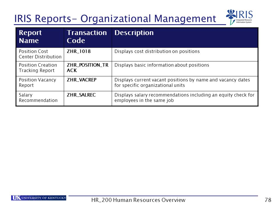 IRIS Reports- Organizational Management