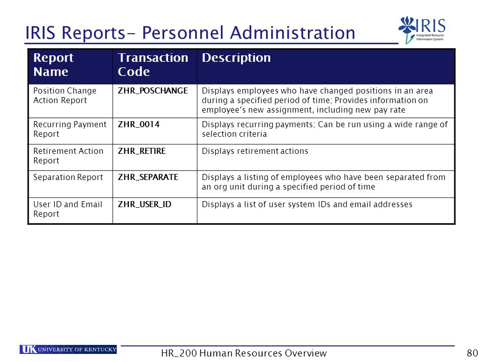 IRIS Reports- Personnel Administration