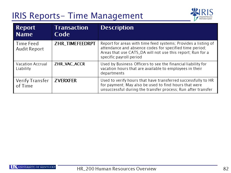 IRIS Reports- Time Management