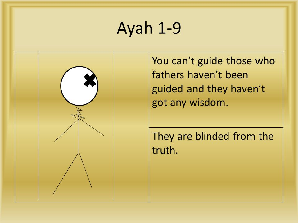Ayah 1-9 You can't guide those who fathers haven't been guided and they haven't got any wisdom.