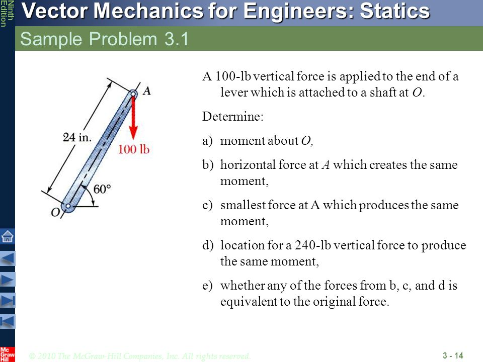 Sample Problem 3.1 A 100-lb vertical force is applied to the end of a lever which is attached to a shaft at O.