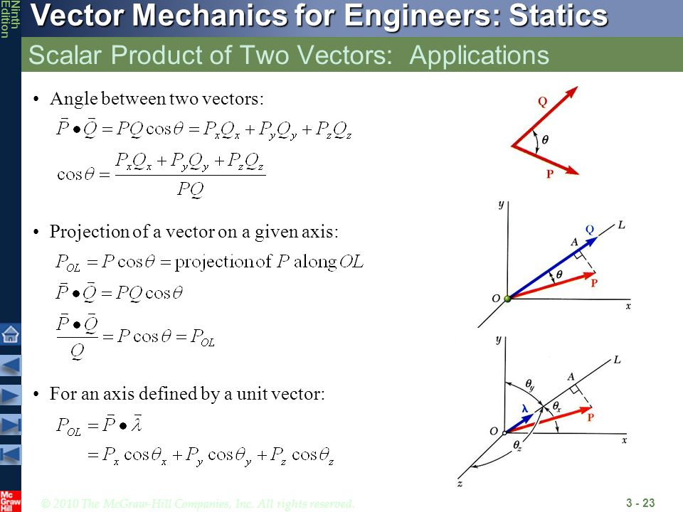 Scalar Product of Two Vectors: Applications