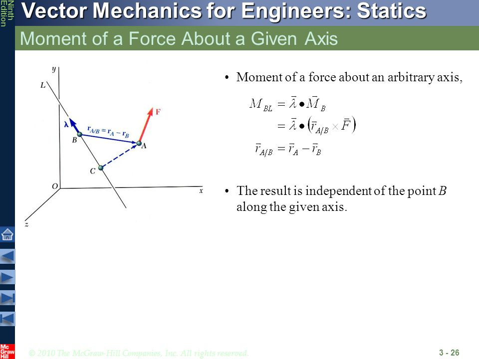 Moment of a Force About a Given Axis