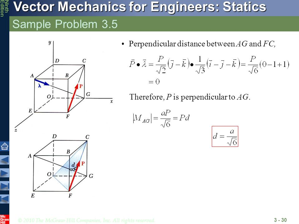 Sample Problem 3.5 Perpendicular distance between AG and FC,