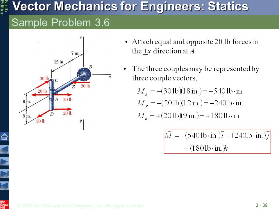 Sample Problem 3.6 Attach equal and opposite 20 lb forces in the +x direction at A.