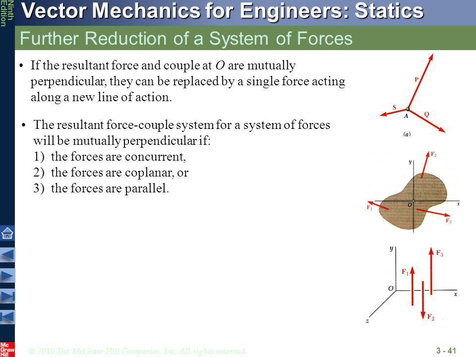 Further Reduction of a System of Forces
