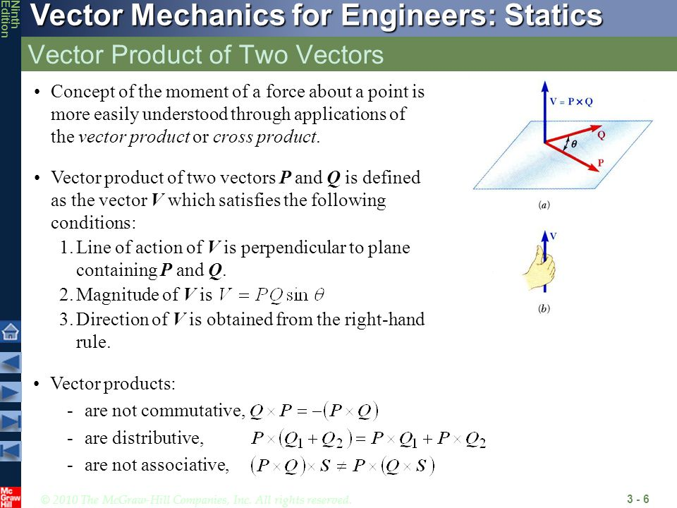 Vector Product of Two Vectors