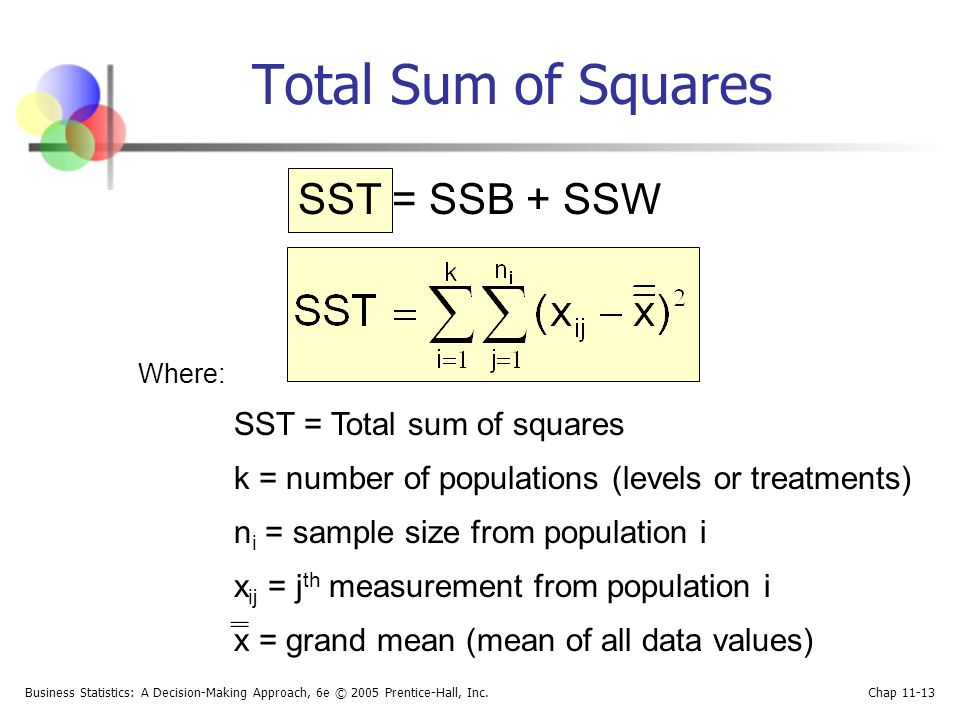Total Sum of Squares SST = SSB + SSW