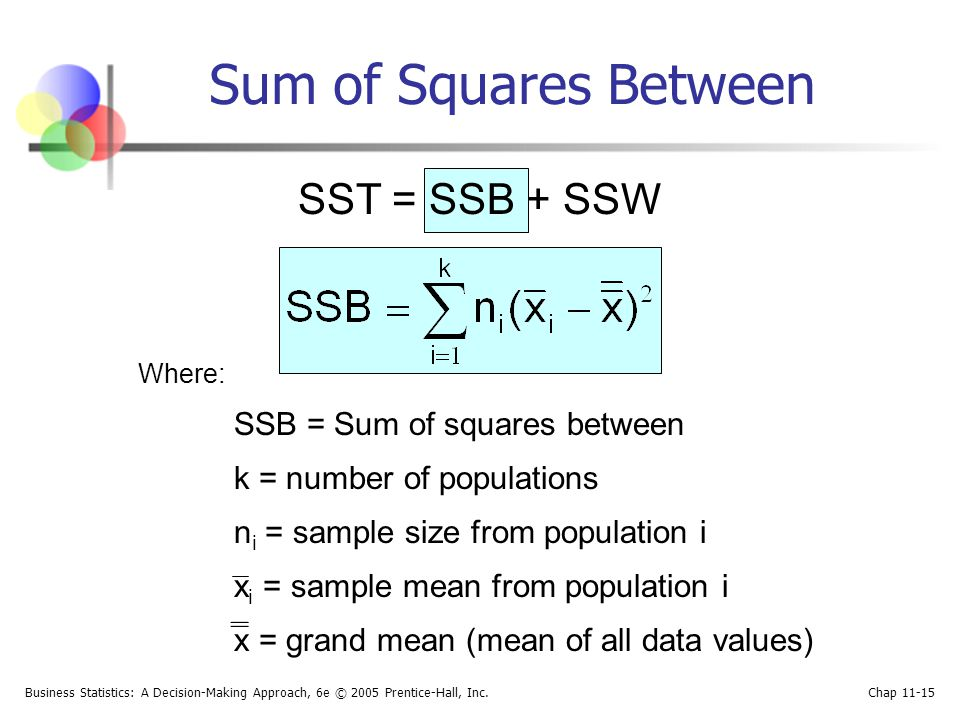 Sum of Squares Between SST = SSB + SSW k = number of populations