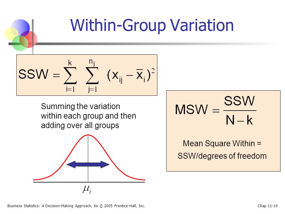 Within-Group Variation