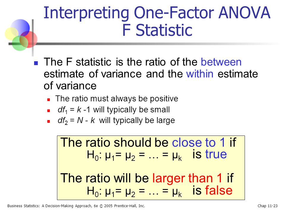 Interpreting One-Factor ANOVA F Statistic