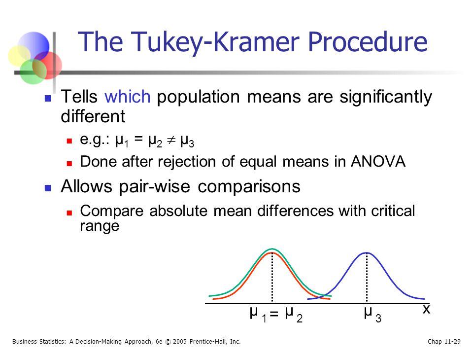 The Tukey-Kramer Procedure