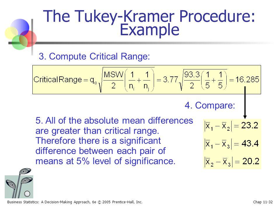 The Tukey-Kramer Procedure: Example