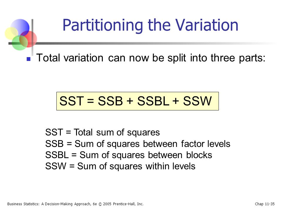 Partitioning the Variation