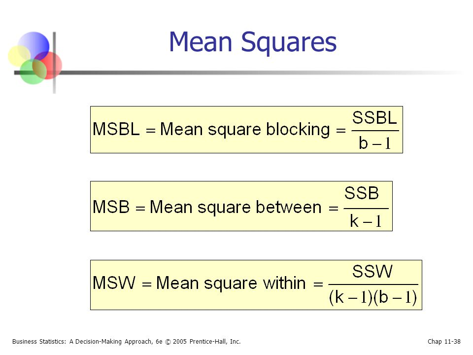 Mean Squares Business Statistics: A Decision-Making Approach, 6e © 2005 Prentice-Hall, Inc.