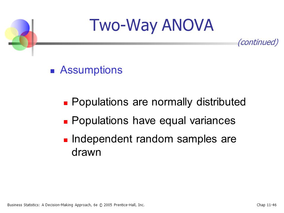 Two-Way ANOVA Assumptions Populations are normally distributed