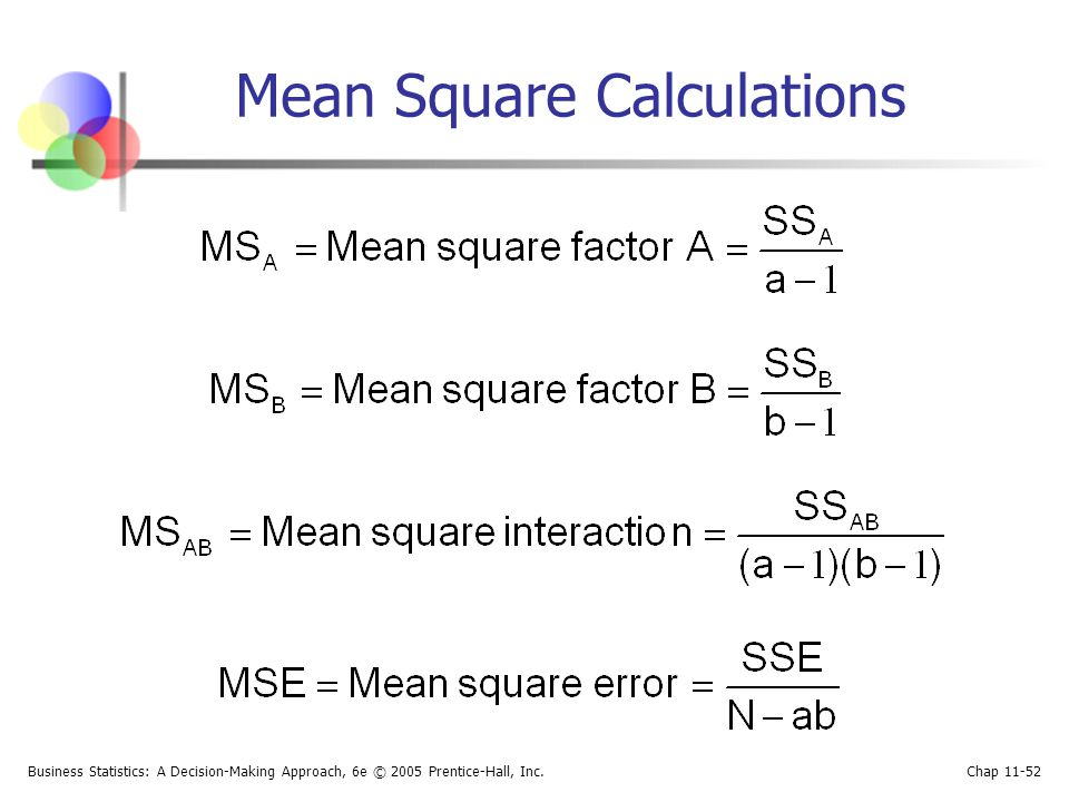 Mean Square Calculations