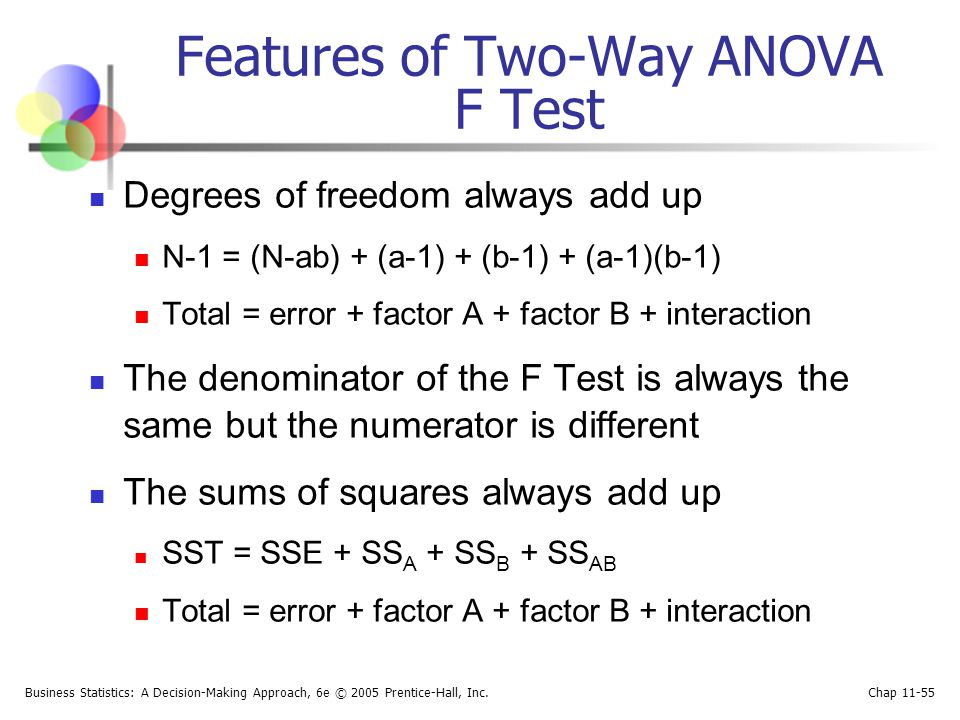 Features of Two-Way ANOVA F Test